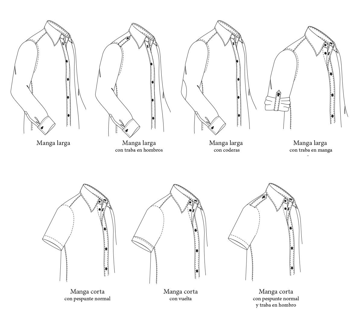 Tipos de manga