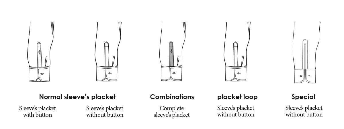 SLEEVE'S PLACKET