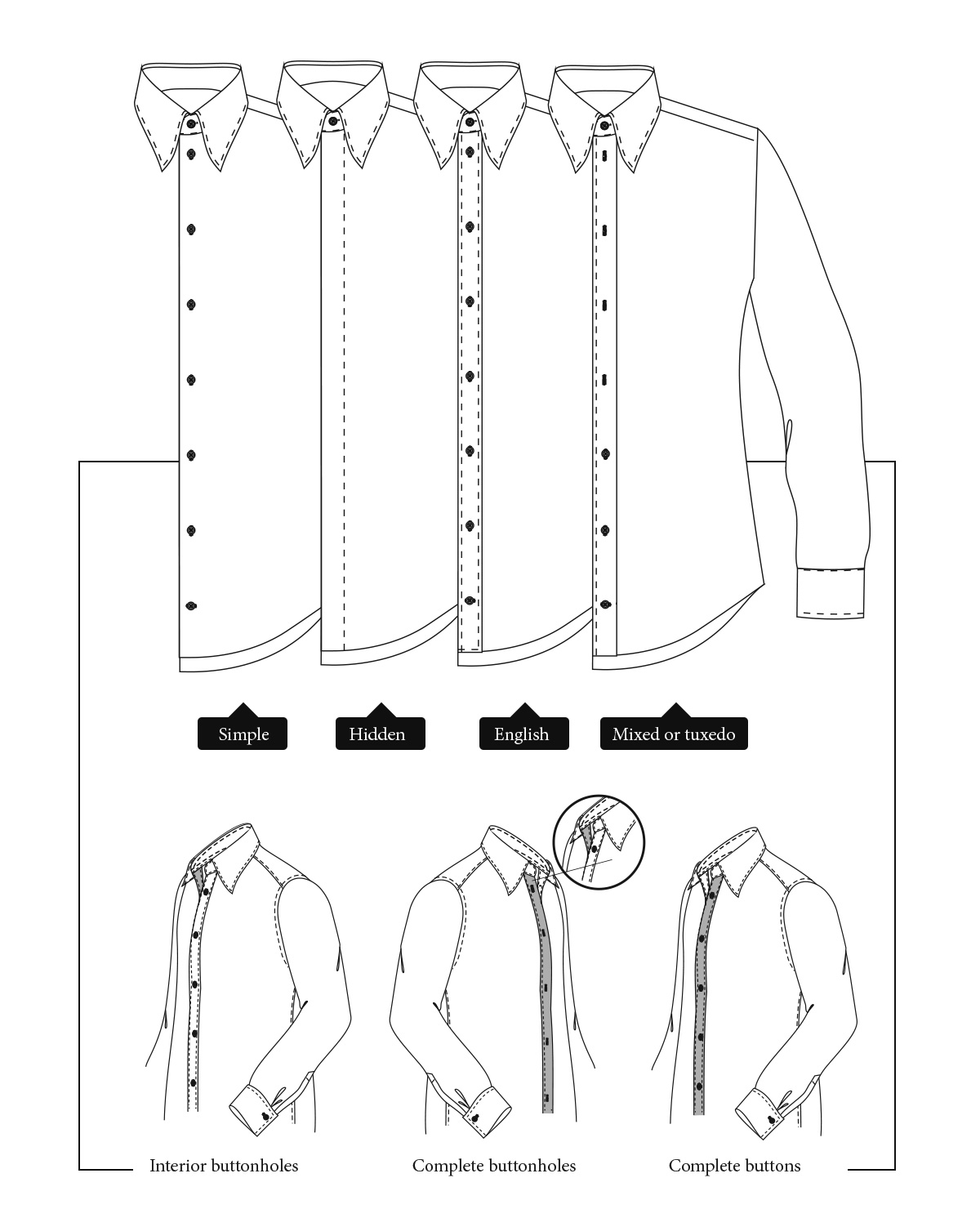 Buttoned placket